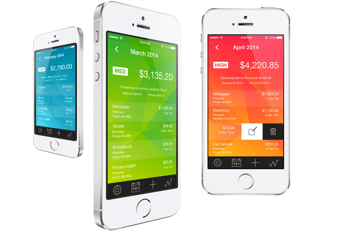 Bills Forecast on iPhones